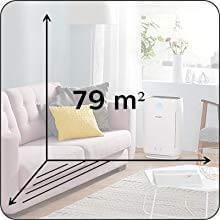 Lọc không khí phòng kín lên tới 79 m2