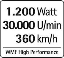 Máy xay sinh tố đa năng WMF Kult Pro hiệu suất mạnh mẽ